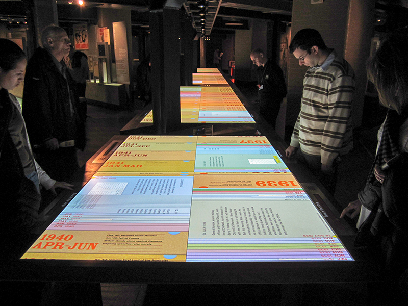 people looking at a table in the Churchill War Rooms, one of the small European museums