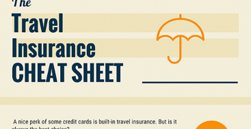 The Travel Insurance Cheat Sheet